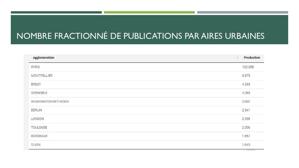 NOMBRE FRACTIONNÉ DE PUBLICATIONS PAR AIRES URB...