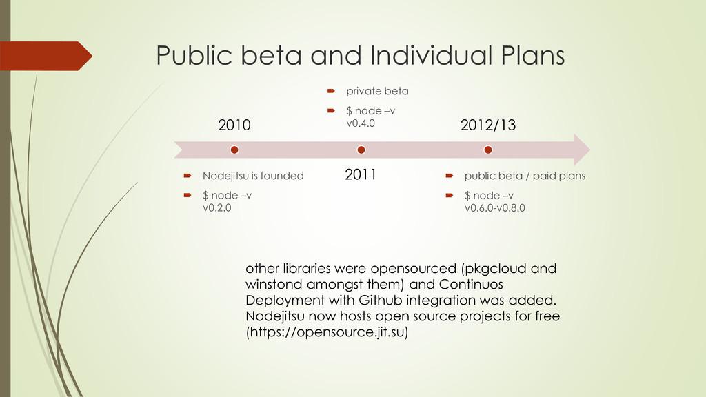 Public beta and Individual Plans  public beta ...