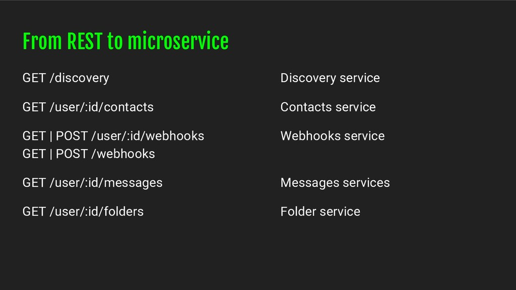 From REST to microservice GET /discovery Discov...