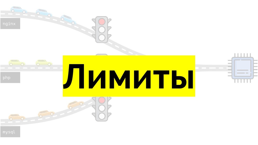 nginx mysql php Лимиты