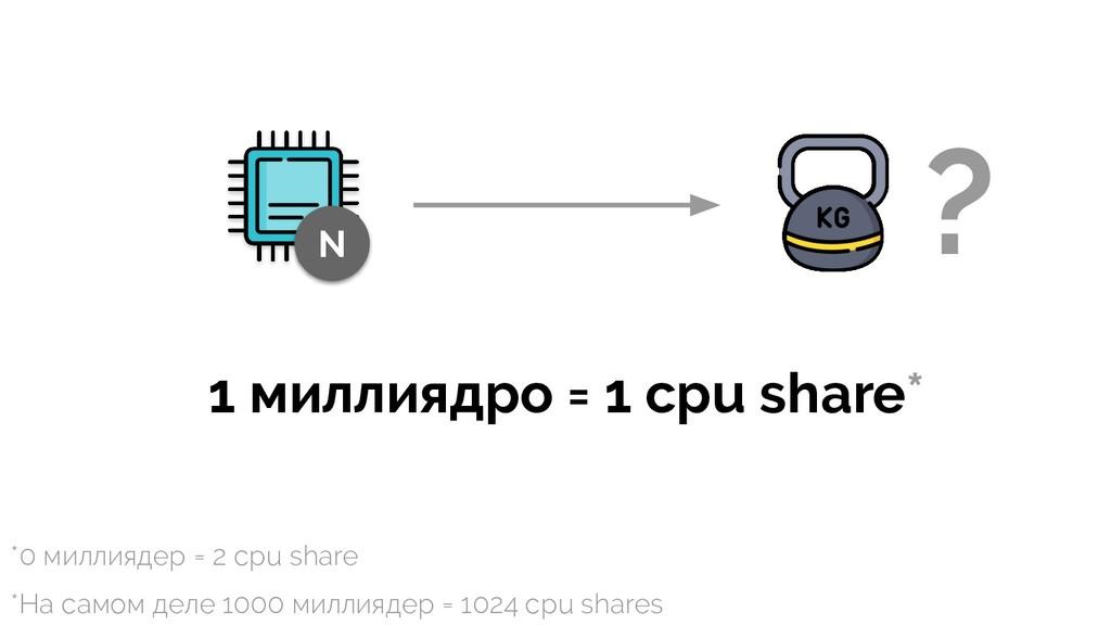 ? N 1 миллиядро = 1 cpu share* *0 миллиядер = 2...