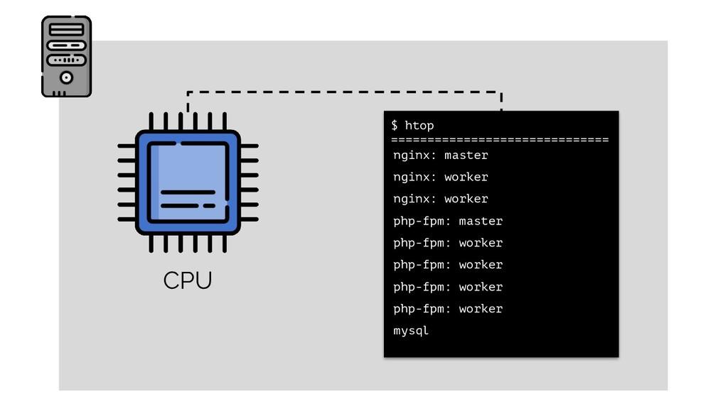 CPU $ htop ============================== nginx...