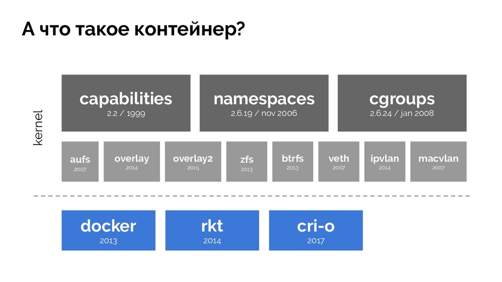 overlay 2014 capabilities 2.2 / 1999 namespaces...