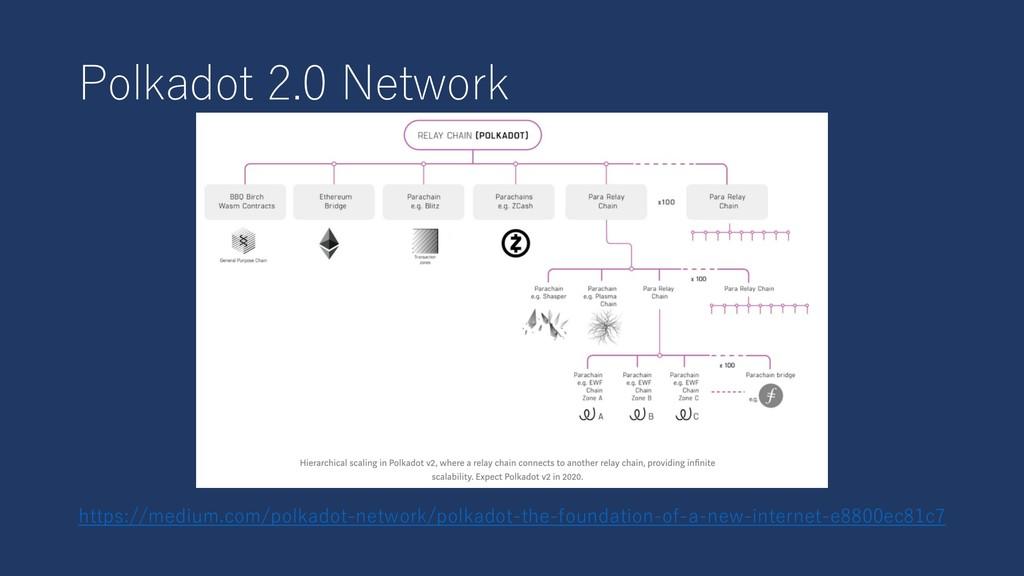 Polkadot 2.0 Network https://medium.com/polkado...