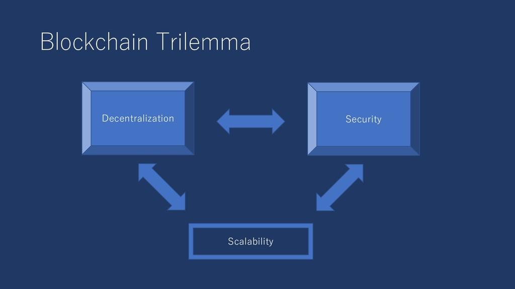Blockchain Trilemma Decentralization Security S...