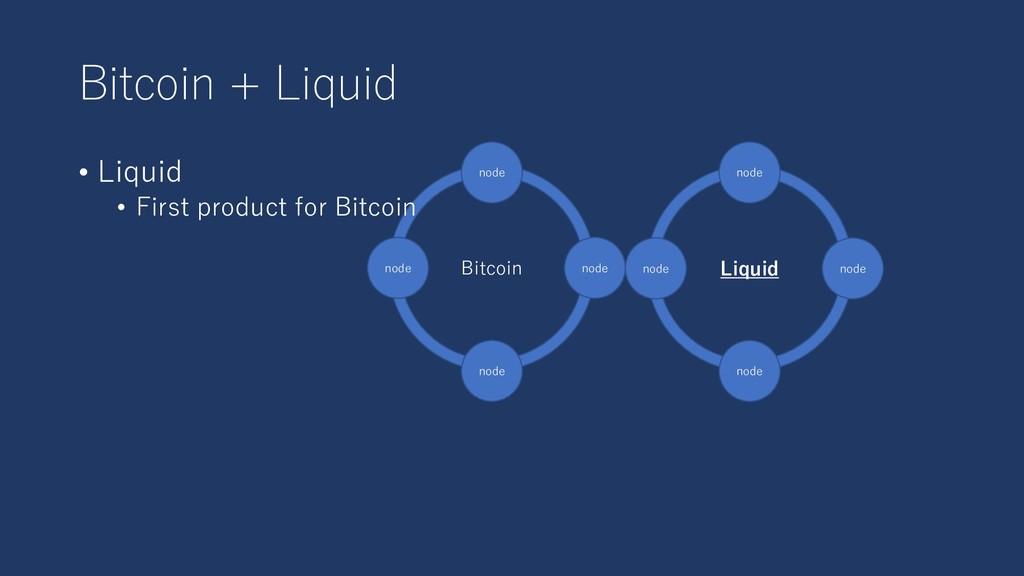 Bitcoin + Liquid Bitcoin node node Liquid node ...