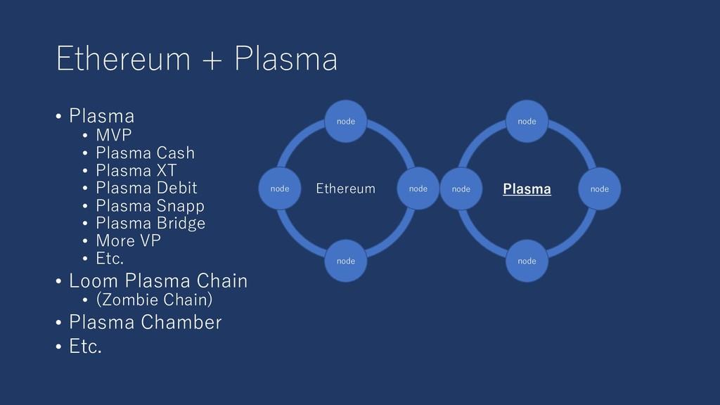 Ethereum + Plasma Ethereum node node Plasma nod...