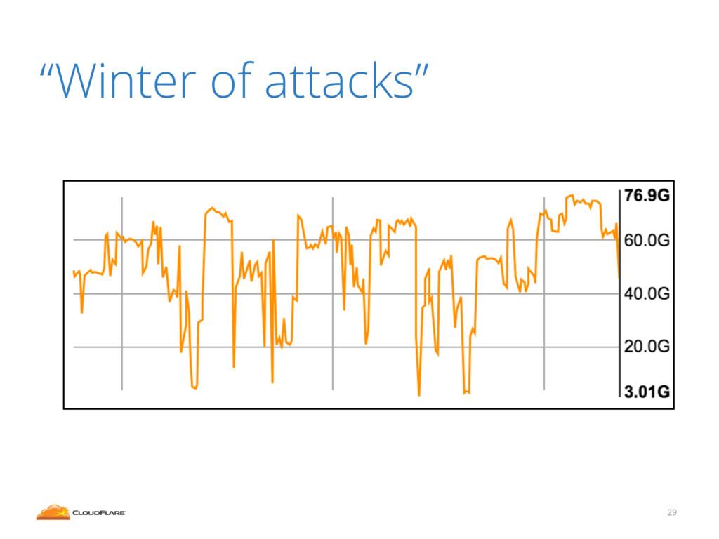 """29 """"Winter of attacks"""""""