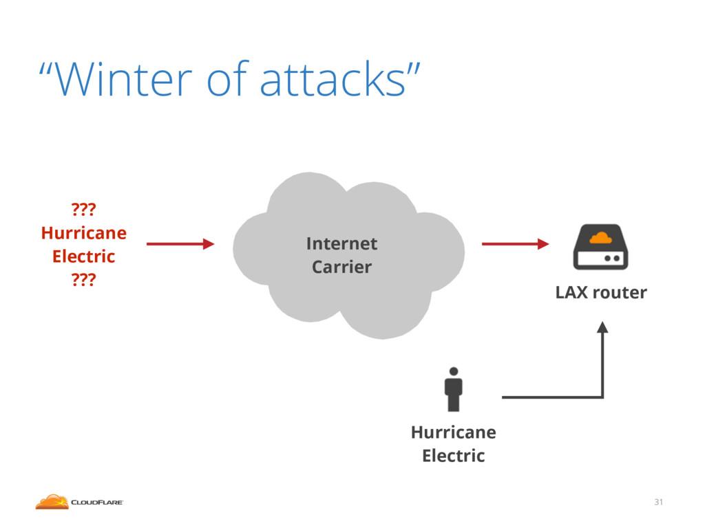 "31 ""Winter of attacks"" LAX router ! Internet Ca..."