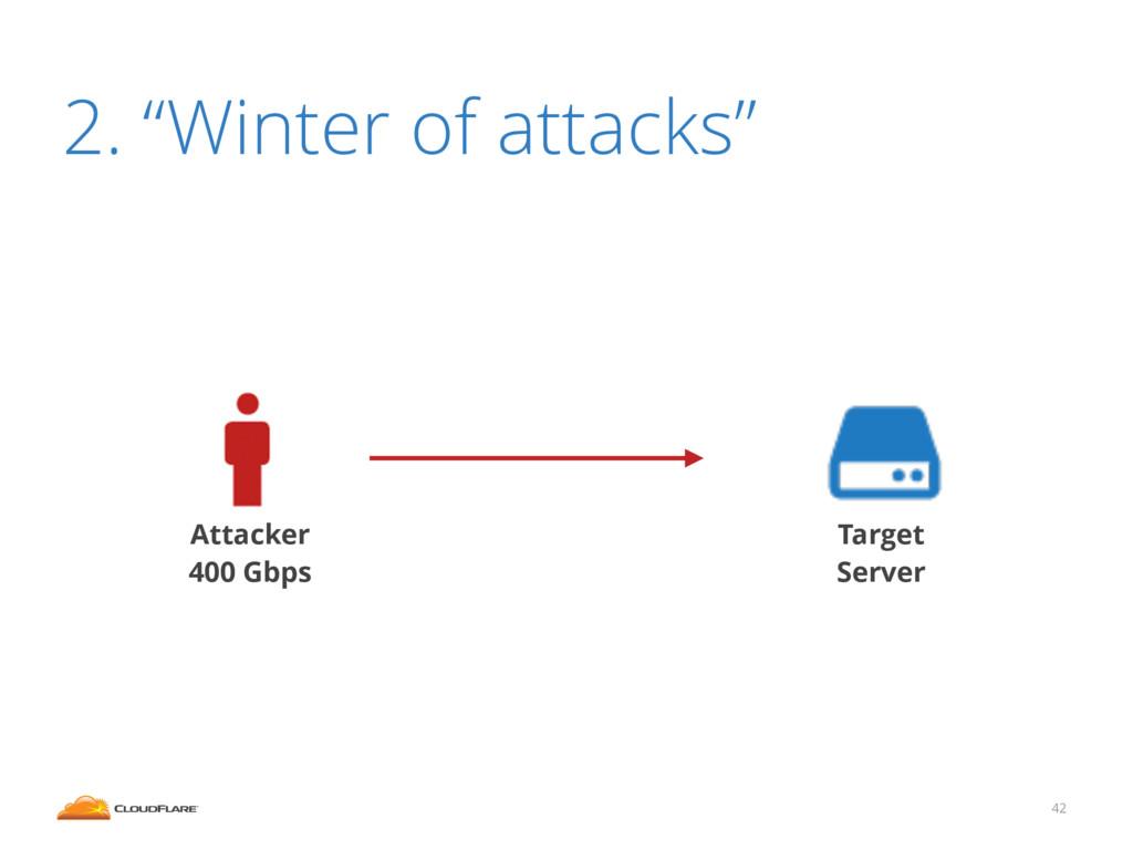 """42 2. """"Winter of attacks"""" Target Server Attacke..."""