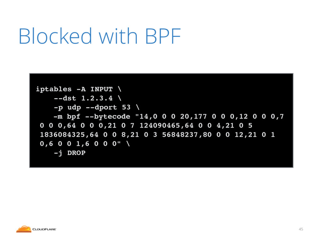 Blocked with BPF 45 ! iptables -A INPUT \! --ds...