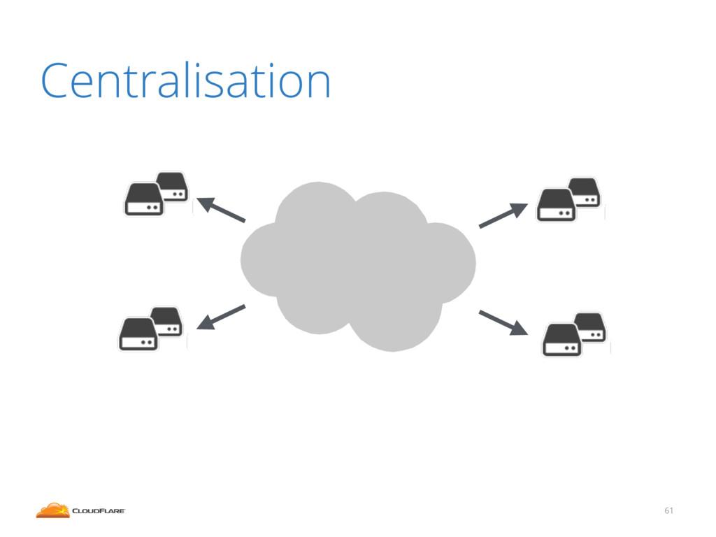 61 Centralisation