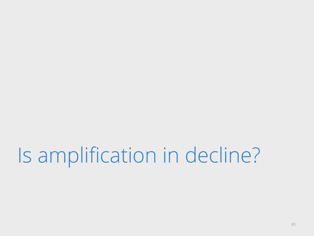 Is amplification in decline? 83