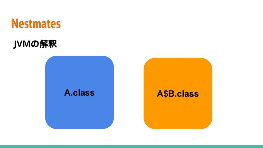 Nestmates A.class A$B.class JVMの解釈