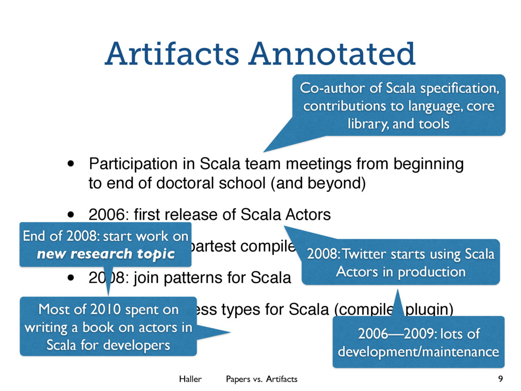 Haller Papers vs. Artifacts Artifacts Annotated...