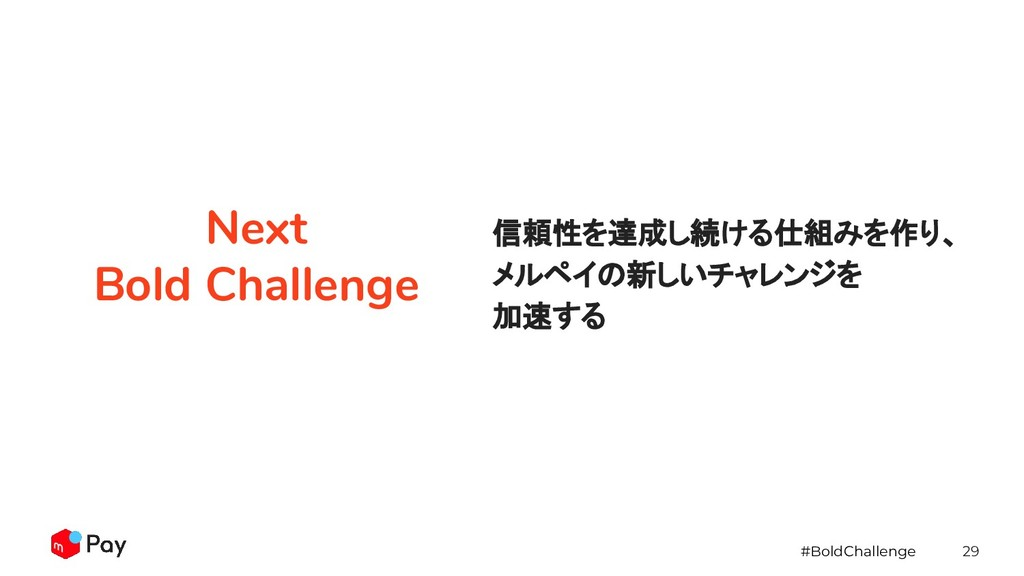 #BoldChallenge 29 Next Bold Challenge 信頼性を達成し続け...