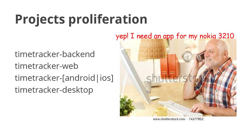 Projects proliferation timetracker-backend time...