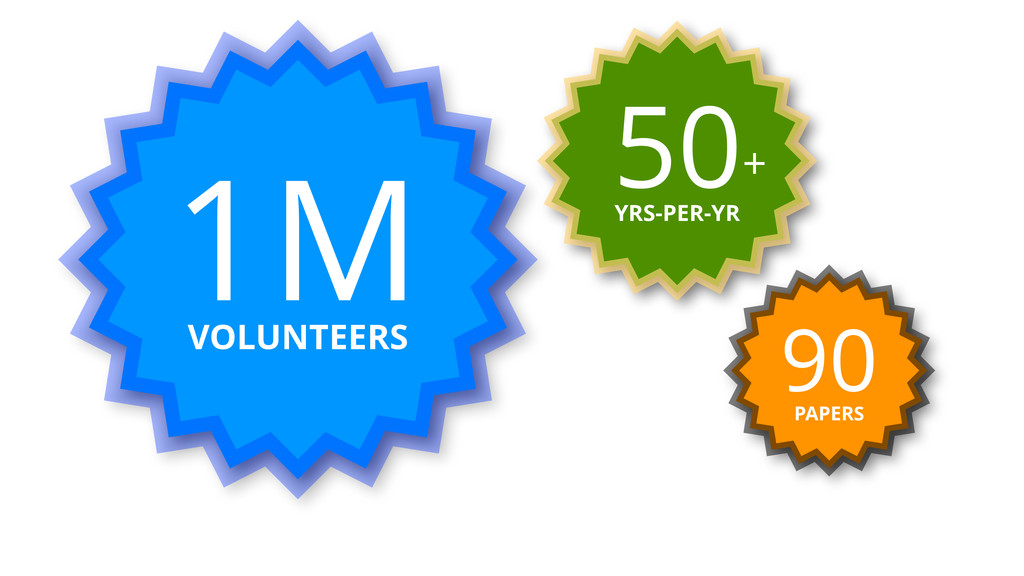 1M VOLUNTEERS 50+ YRS-PER-YR 90 PAPERS