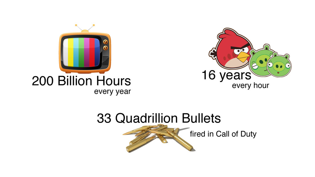 200 Billion Hours every year 33 Quadrillion Bul...