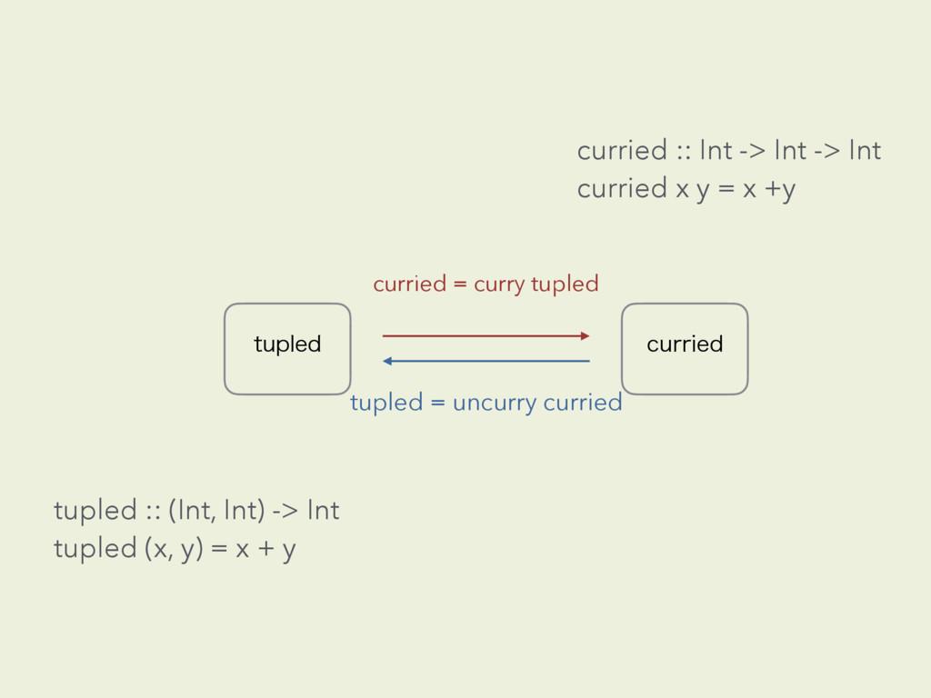 UVQMFE DVSSJFE curried = curry tupled tupled = ...