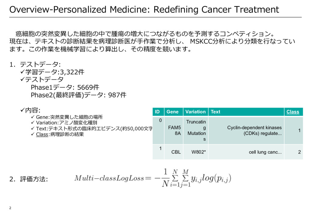 Overview-Personalized Medicine: Redefining Canc...