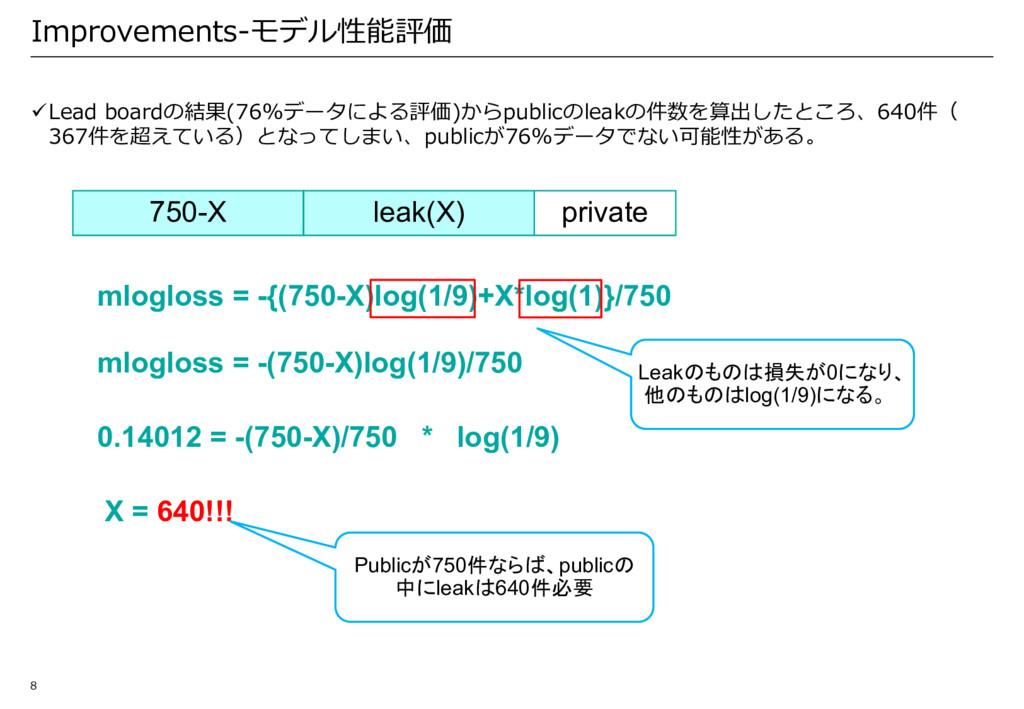 üLead boardの結果(76%データによる評価)からpublicのleakの件数を算出し...