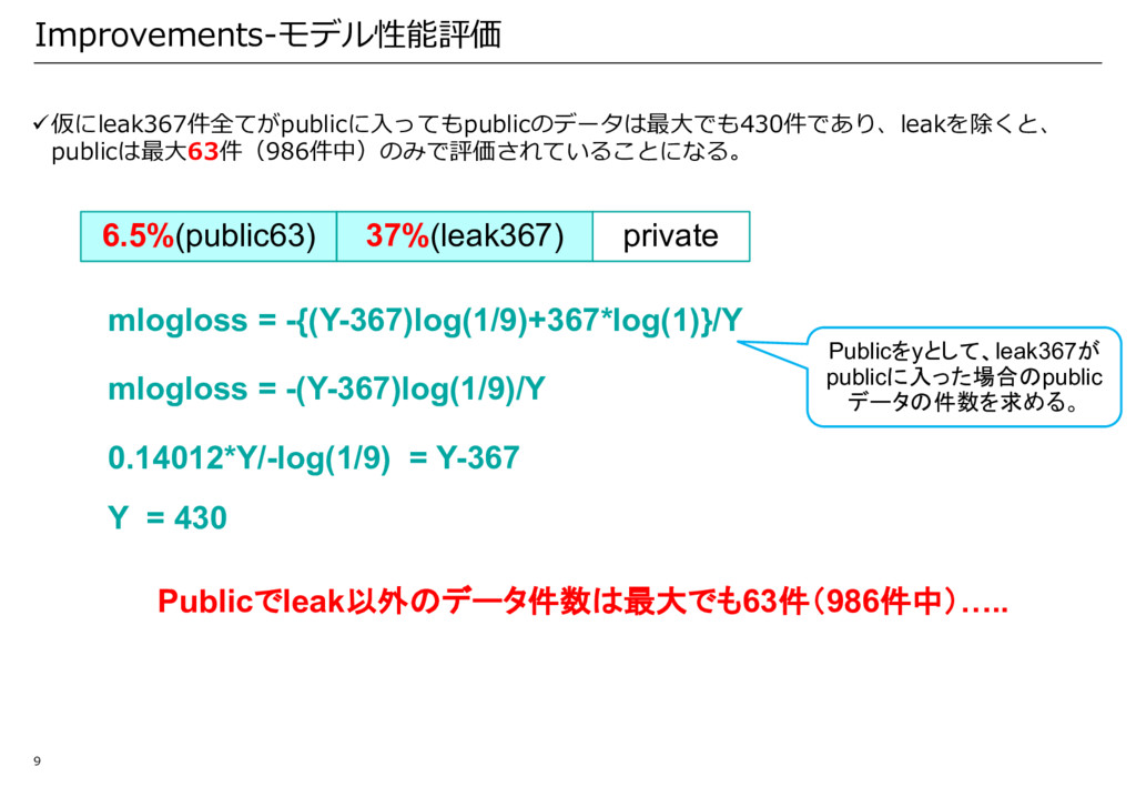 Improvements-モデル性能評価 ü仮にleak367件全てがpublicに⼊ってもp...