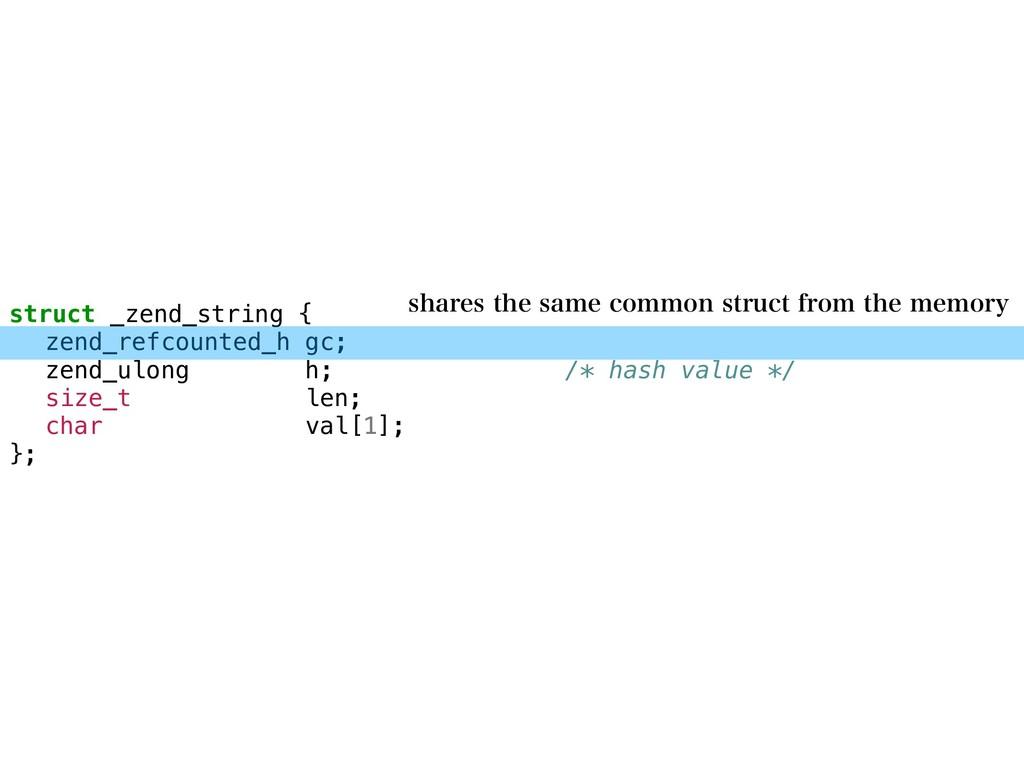 struct _zend_string { zend_refcounted_h gc; zen...