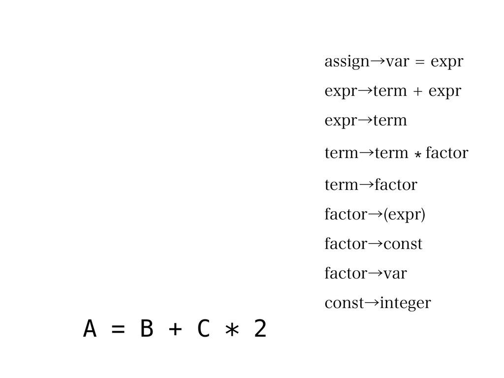 A = B + C * 2 BTTJHOˠWBSFYQS FYQSˠUFSNFY...