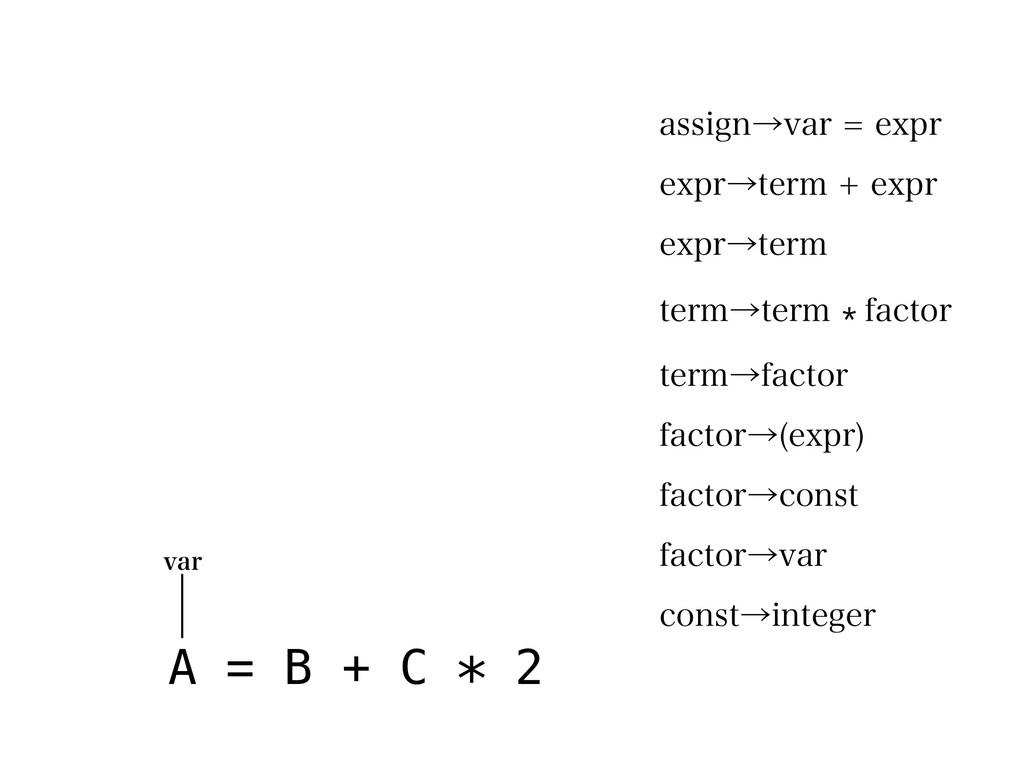 A = B + C * 2 WBS BTTJHOˠWBSFYQS FYQSˠUFSN...