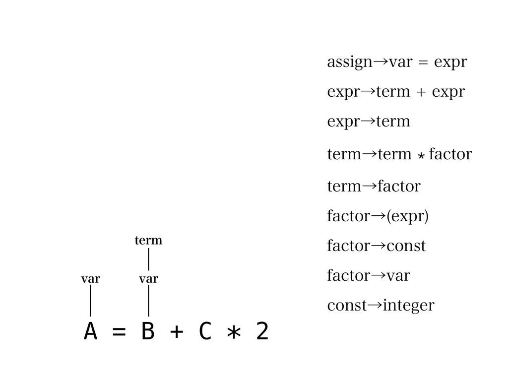 A = B + C * 2 WBS WBS UFSN BTTJHOˠWBSFYQS F...