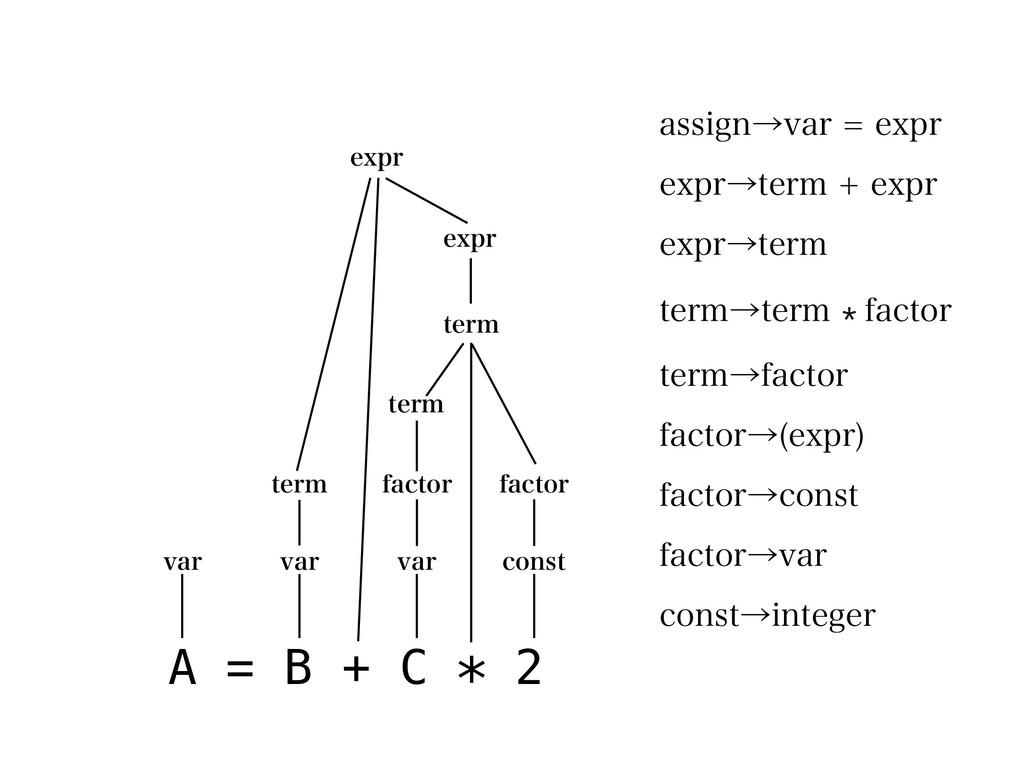 A = B + C * 2 WBS WBS UFSN WBS GBDUPS FYQS UFSN...
