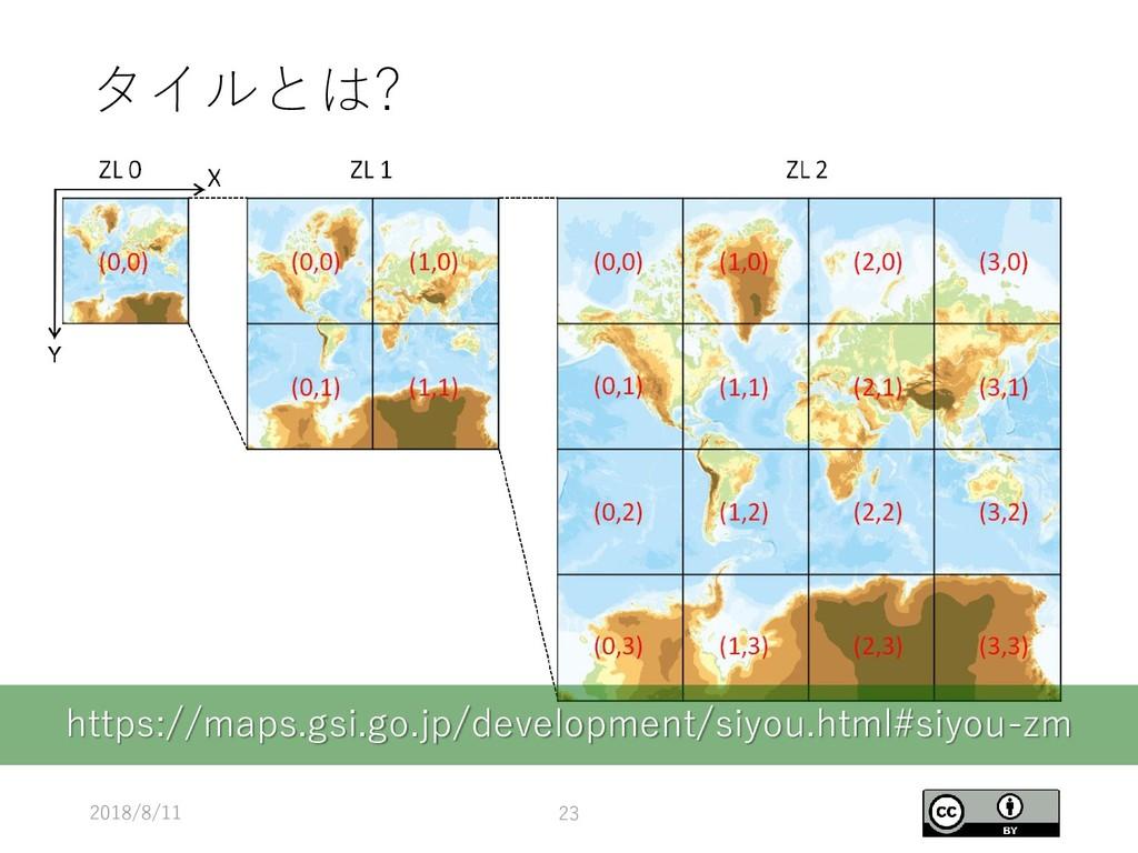 タイルとは? 2018/8/11 23 https://maps.gsi.go.jp/deve...