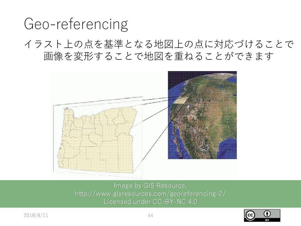 Geo-referencing 2018/8/11 44 イラスト上の点を基準となる地図上の点...
