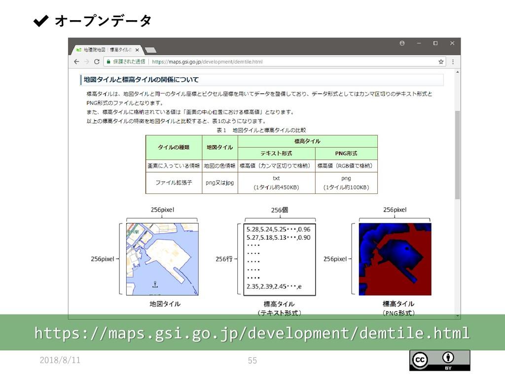 2018/8/11 55 ✔ オープンデータ https://maps.gsi.go.jp/d...