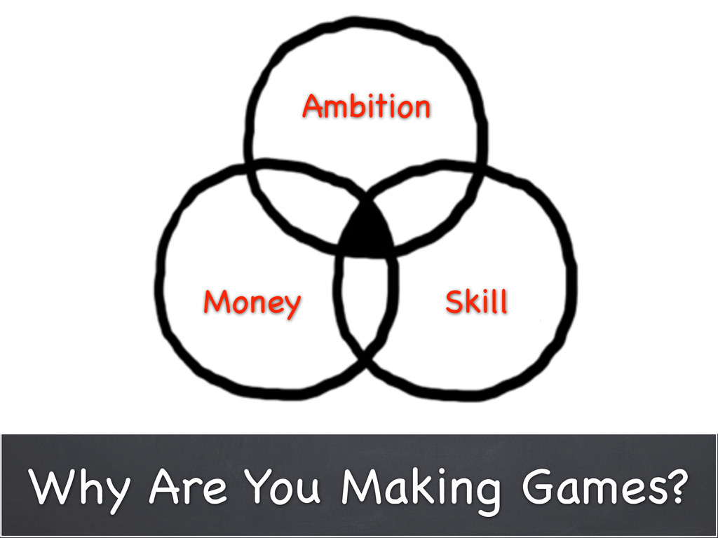 Why Are You Making Games? Ambition Money Skill