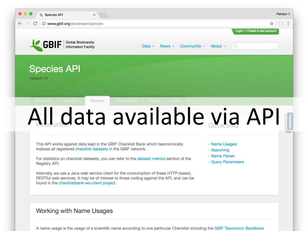 All data available via API