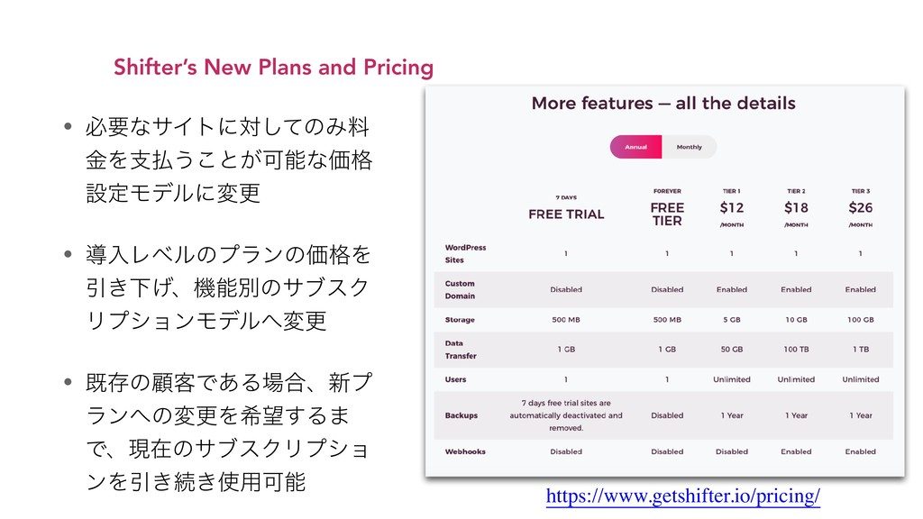 Shifter's New Plans and Pricing • ඞཁͳαΠτʹରͯ͠ͷΈྉ...