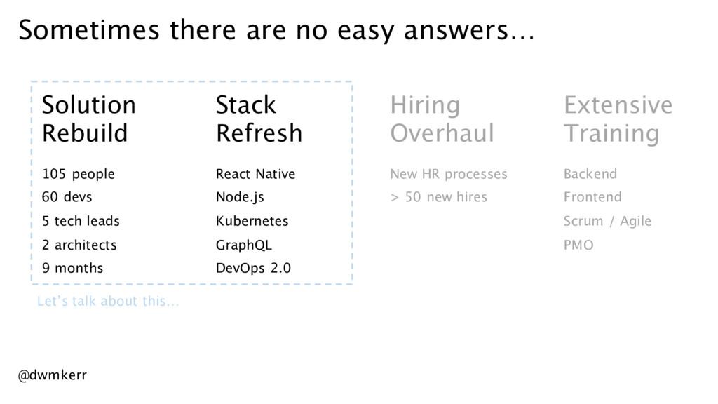 Solution Rebuild Stack Refresh 105 people 60 de...
