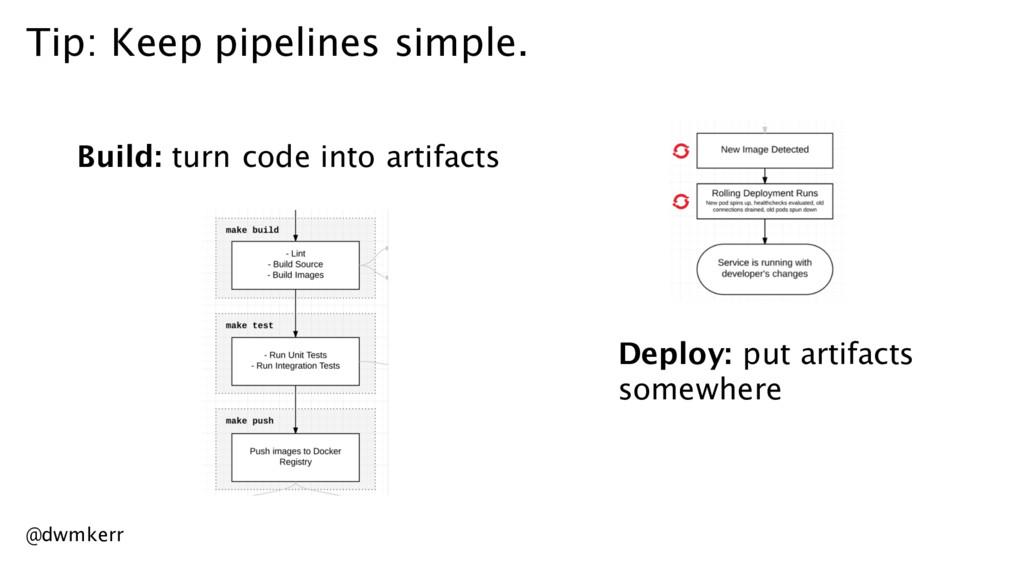 Tip: Keep pipelines simple. Build: turn code in...