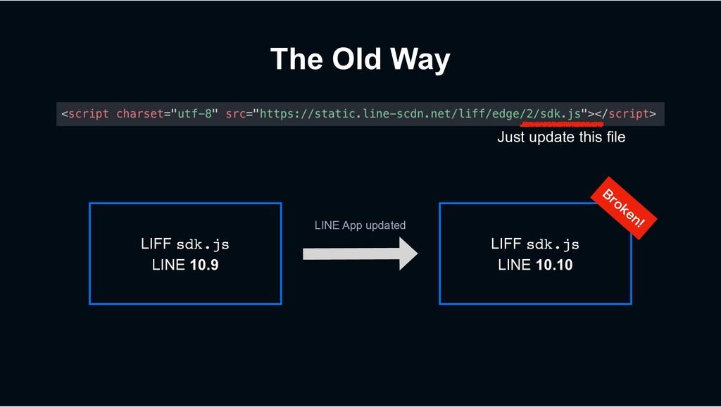 The Old Way LIFF sdk.js LINE 10.9 LIFF sdk.js L...