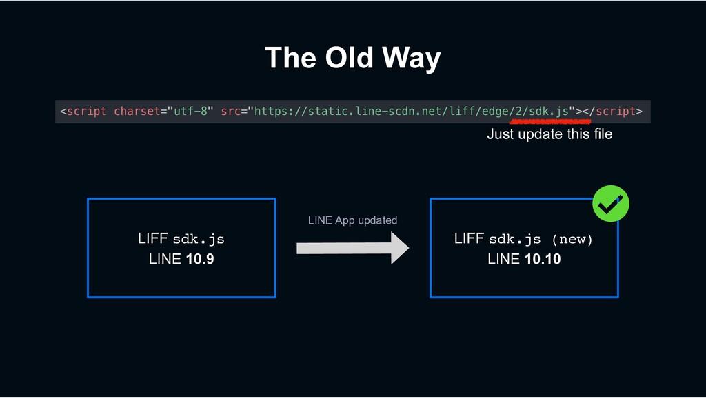 The Old Way LIFF sdk.js LINE 10.9 LINE App upda...