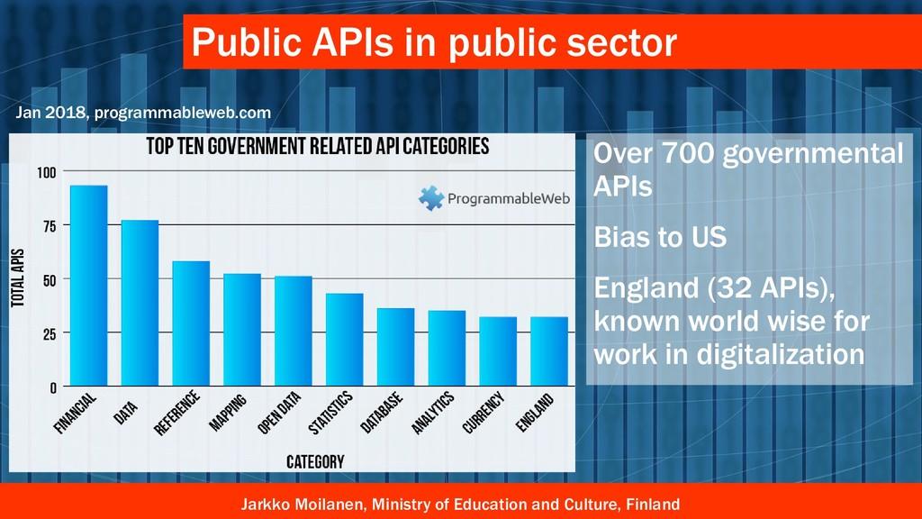 Over 700 governmental APIs Bias to US England (...
