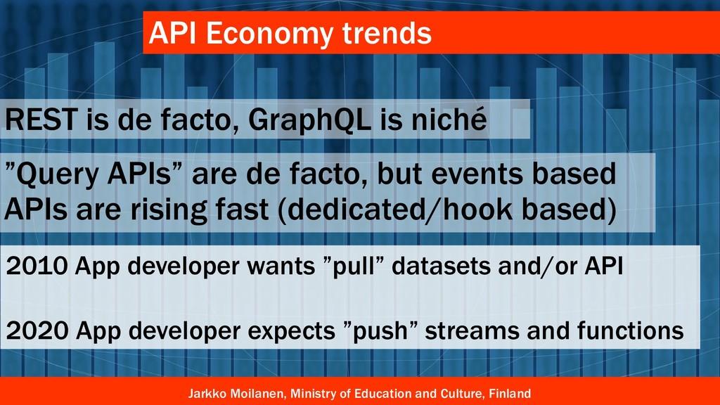 REST is de facto, GraphQL is niché API Economy ...