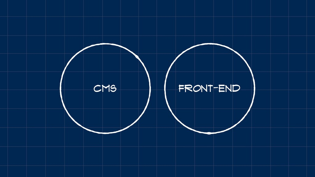Front-End CMS