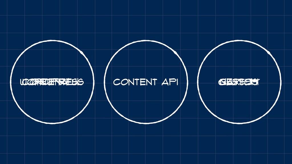 Drupal Contentful Next.JS Custom Gatsby WordPre...