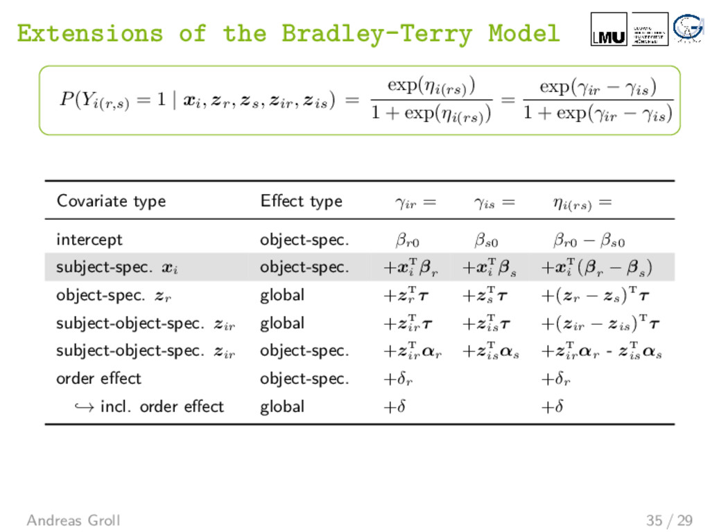 Extensions of the Bradley-Terry Model P(Yi(r,s)...