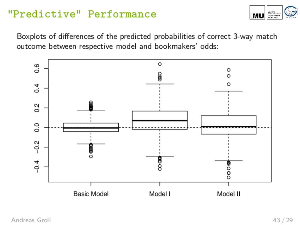 """Predictive"" Performance Boxplots of differences..."