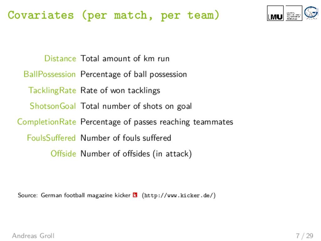 Covariates (per match, per team) Distance Total...