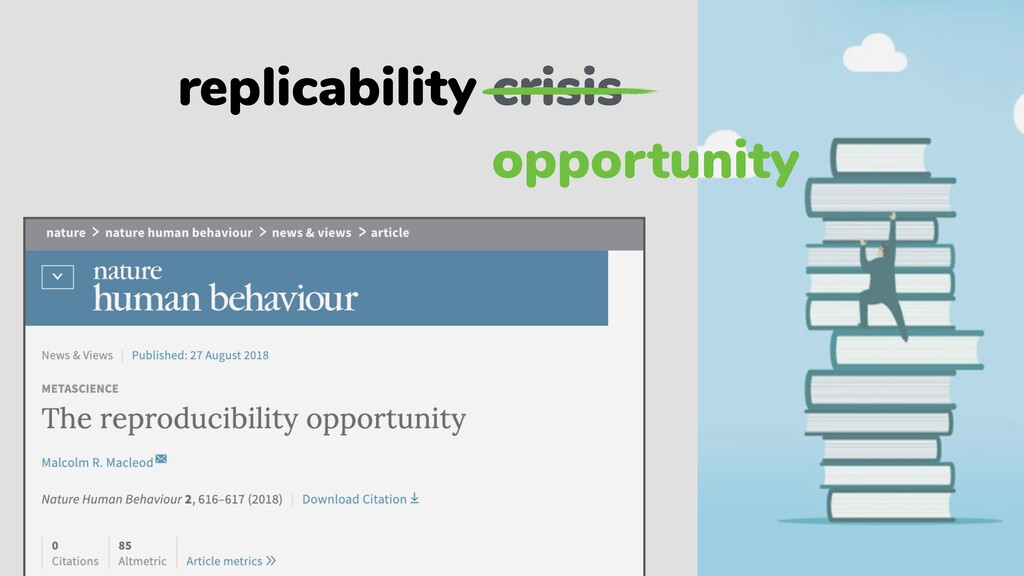 replicability crisis opportunity